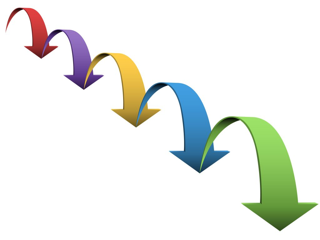 informatie stroomlijnen, sales enablement